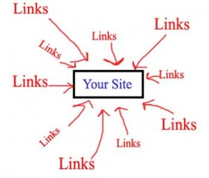 inbound hyperlinks