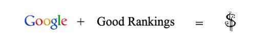 Google + Good Rankings = Money