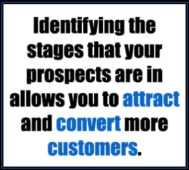 identify stages to attract and convert more customers