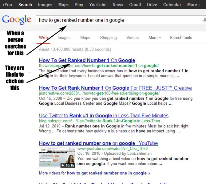 get inner pages ranked high on search engines